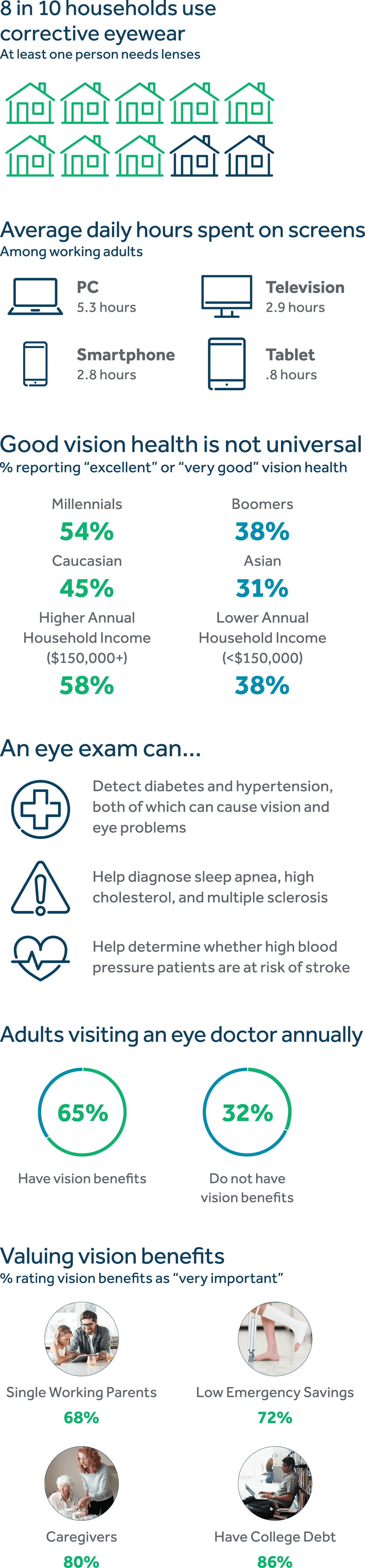 2019 vision report infographic